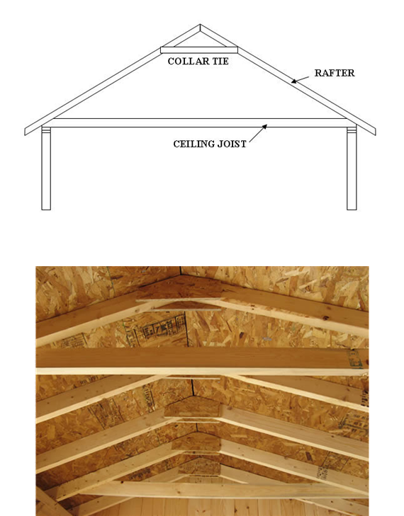 the mathematics of rafter and collar ties math