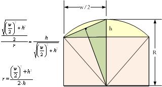 Algebraic Derivation of the Radius