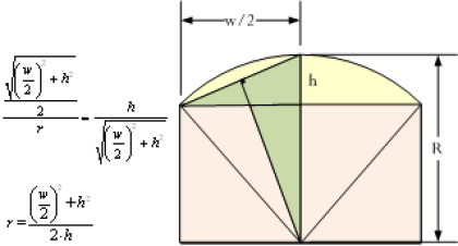 Algebraic Derivation of the Radius