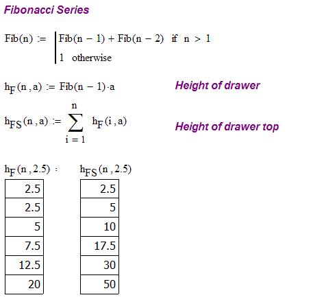 Figure 5: Computation of the Fibonacci series drawer heights.