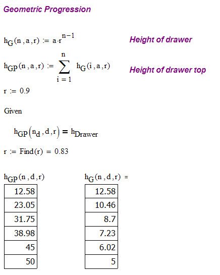 Figure 4: Computation of the geometric progression drawer heights.