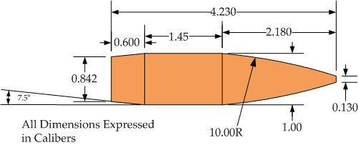 Figure 2: G7 Reference Projectile (Similar to Spitzer Design).
