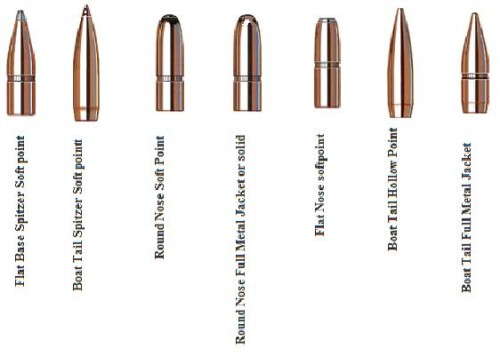 Figure 1: Example of a Few Bullet Shapes.