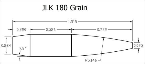 Figure 15: JLK 7 mm, 180 Grain Example.