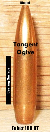 Figure 3: Tangent Ogive Example.