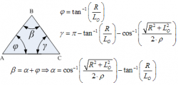 Figure 8: Angles Alpha and Gamma Derivation.