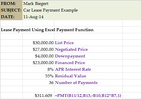 Figure 4: Lease Payment Calculation Using Excel.