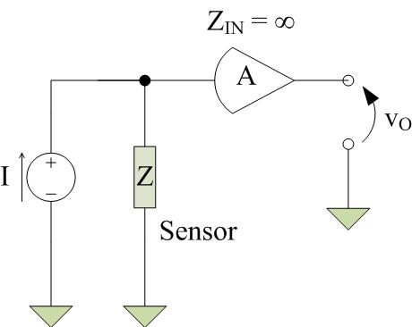 Figure 1: Common Sensor Interface Scenario.