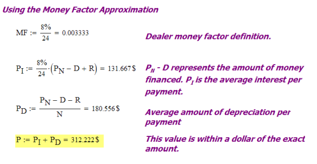 Figure 3: Worked Example Using Money Factor.