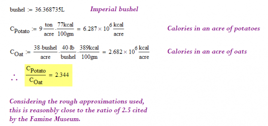 Figure 2: Comparison of the Calories Per Acre Between Potatoes and Oats.