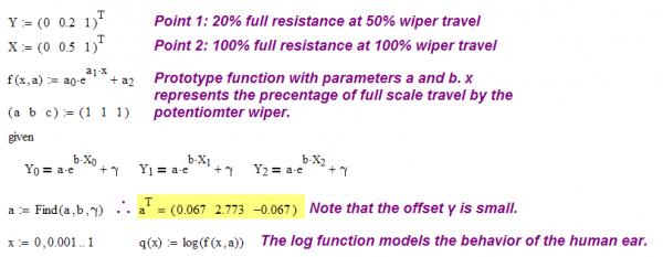 Figure 3: Curve Fitting Math.