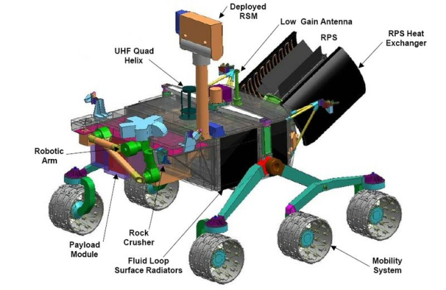 Figure 1: Mars Science Laboratory Rover with Radioisotope Power System (aka RTG).