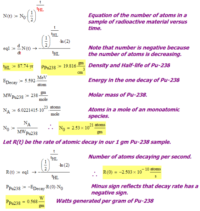 Figure 4: Calculation of Heat Generated Per gm of Pu-238.