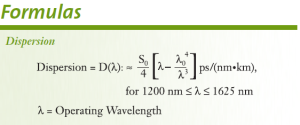 Figure 1: Corning Dispersion Equation from SMF-28e Specification.