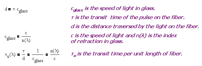 Figure 3: Definition of Transit Time Over a Unit Length of Fiber.