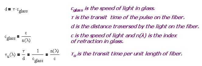 Figure 3: Definition of Transit Time Over a Unit Length of Fiber.