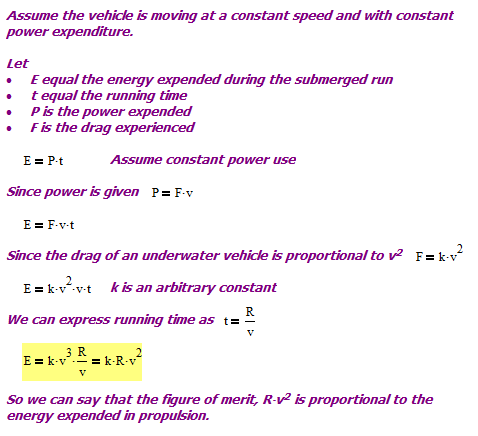 Figure 3: Derivation Showing Propulsion FOM is a Restatement of Energy.