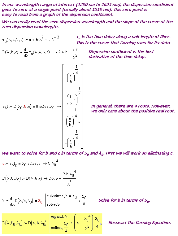 Figure 4: Detailed Derivation of Corning Equation.