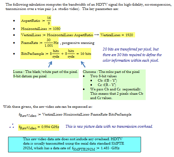 Figure 5: Calculation Summary for HDTV Bandwidth Without Compression.