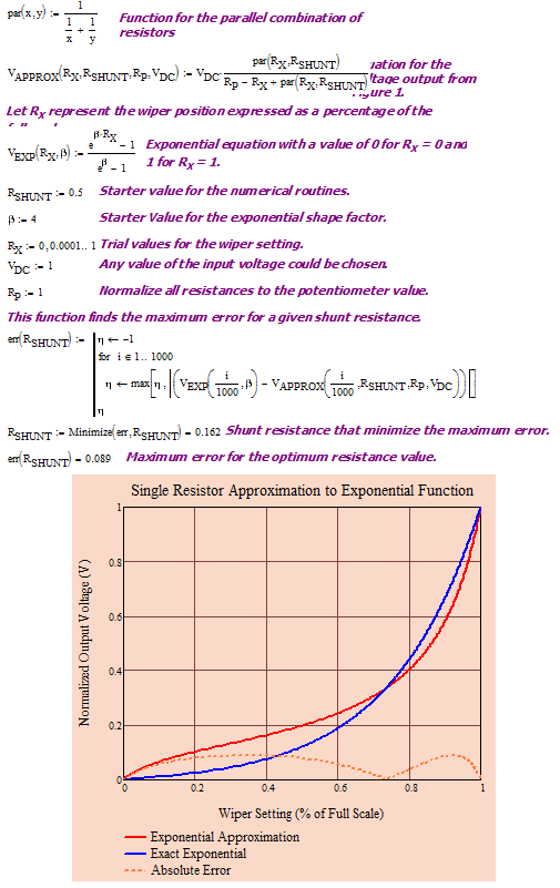 Figure 3: Setup and Calculation of Optimum Single Resistor Approximation.