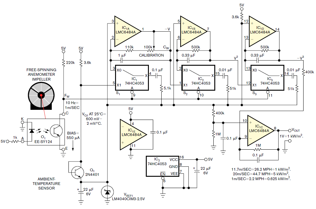 a good analog computation example