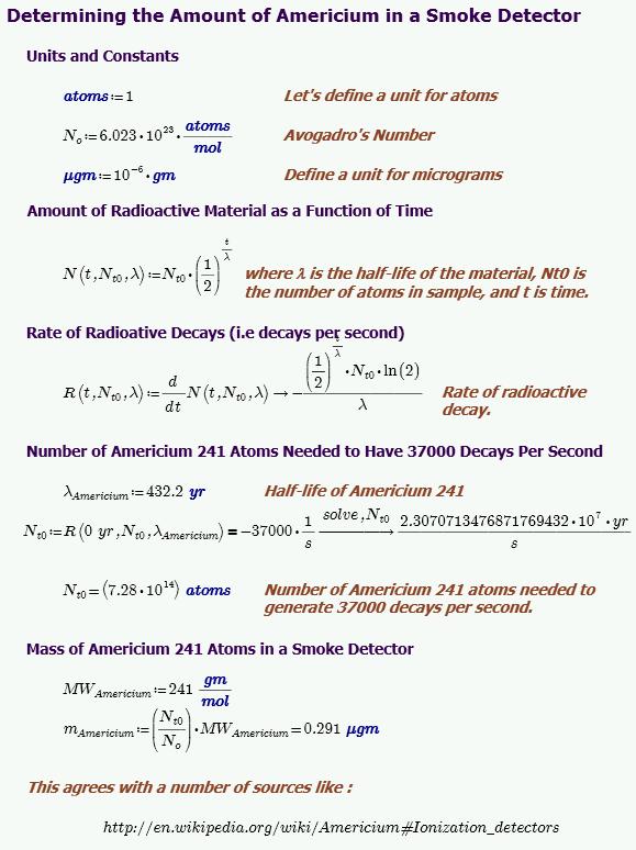 Figure 2: Americium 241 Mass Calculations.