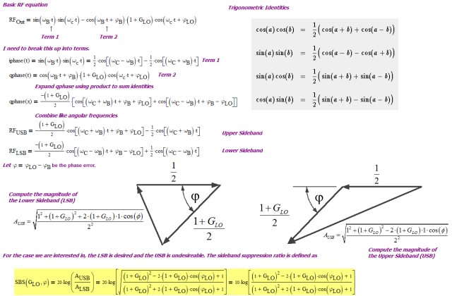 Figure 5: Derivation of Sideband Suppression Ratio Equation.