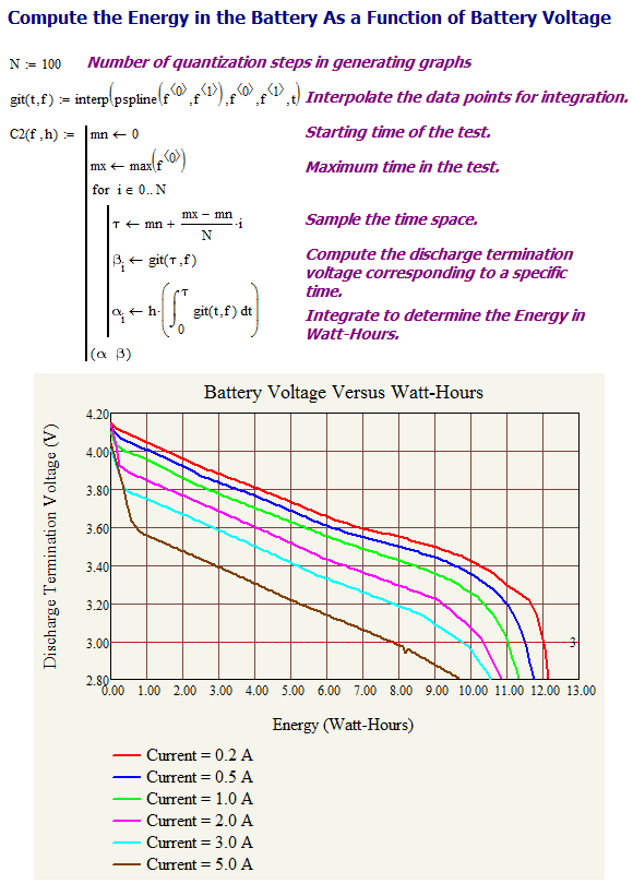 Figure 3: Calculation of Battery Energy.