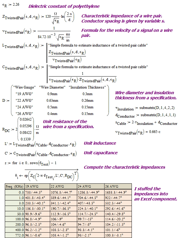 A couple of examples of characteristic impedance calculations in a couple of examples of characteristic impedance calculations in mathcad math encounters blog greentooth Images
