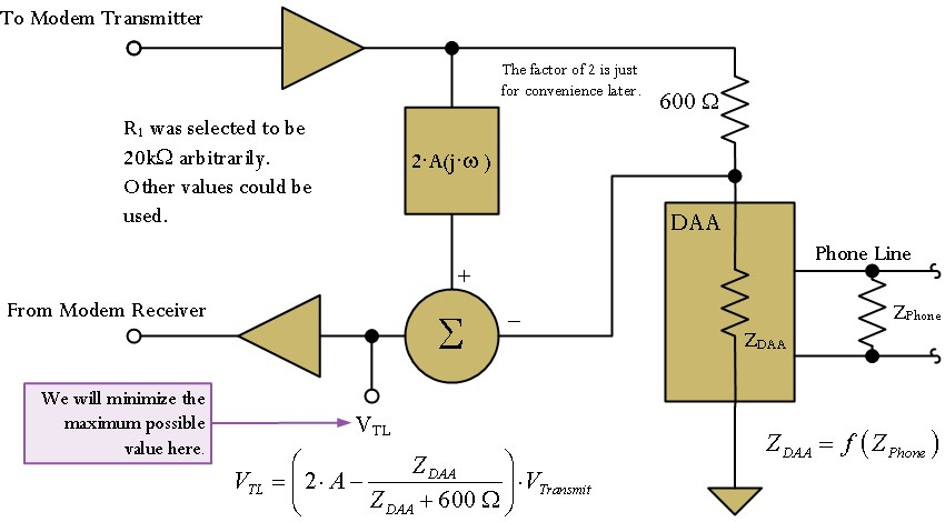 Circuit Schematic Click For Annotations