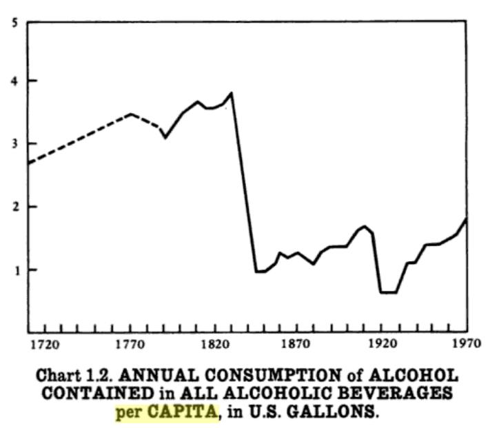 Alcoholic republic paper essay