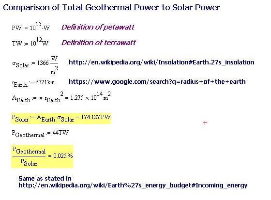 Figure 5: Comparison of Total Solar Versus Geothermal Energy Amounts.