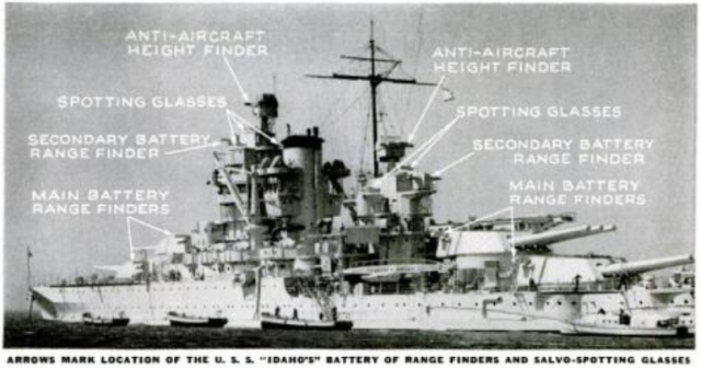 Figure 1: Optics Deployed on the USS Idaho.