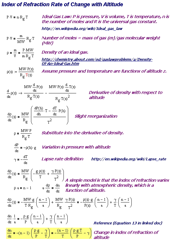 Figure A: Derivation of Rate of Change of Atmospheric Index of Refraction with Lapse Rate.