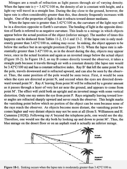 Figure B: Excellent Description on the Formation of Mirages.