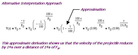 Figure 2: Derivation of Simplified Expression for Velocity as a Function of Distance.