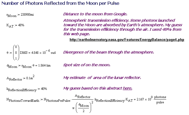 Figure 2: Count of the Photons Reflected from The Lunar Reflector.