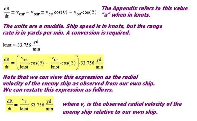 Figure 3: Derivation of Range Rate Equation.