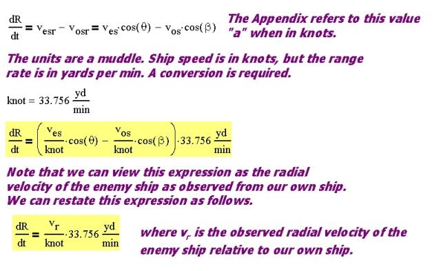 Math Encounters Blog