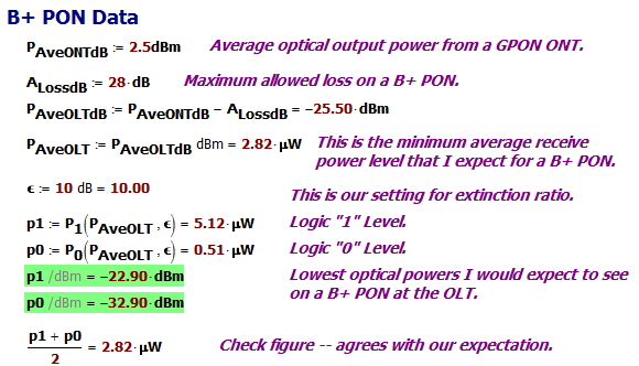 "Figure 4: Determining the Power of the ""0"" and ""1"" Levels for a B+ PON."