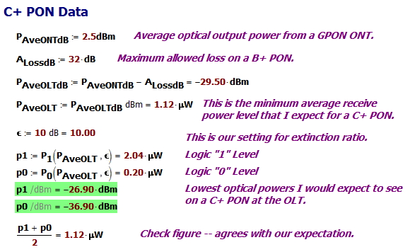 "Figure 5: Determining the Power of the ""0″ and ""1″ Levels for a C+ PON."