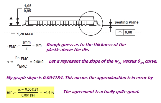 Figure 7: Estimating the Slope of the ψJT versus θJA Line.