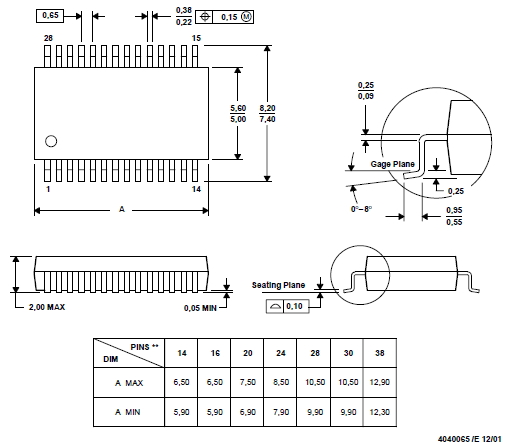 Figure 4: Mechanical Drawing for TI SSOP Package.