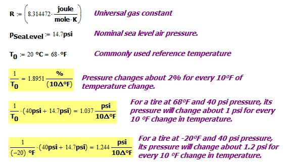 Figure 2: Derivation of the Rule of Thumb for a Tire Pressure of 40 psi.
