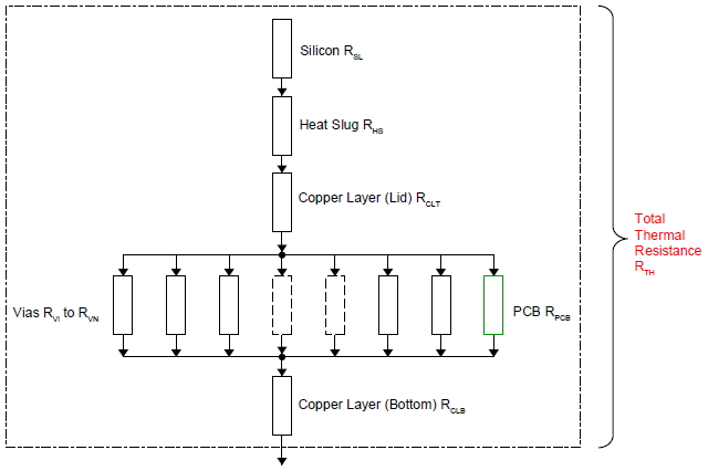 Figure 2: Thermal Model Used in the Apex Application Note.
