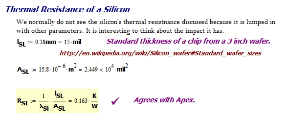 Figure 5: Thermal Resistance of the Silicon Die.