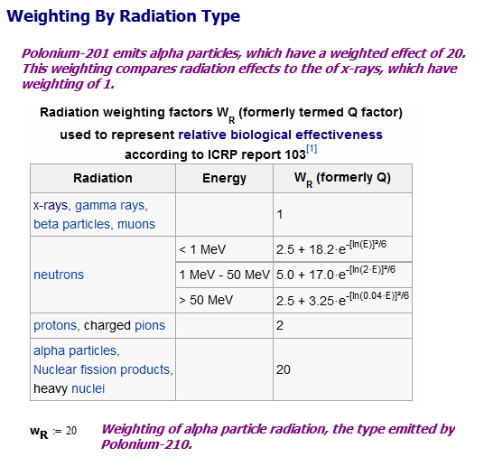 FIgure 3: Weighting of the Different Radiation Types.