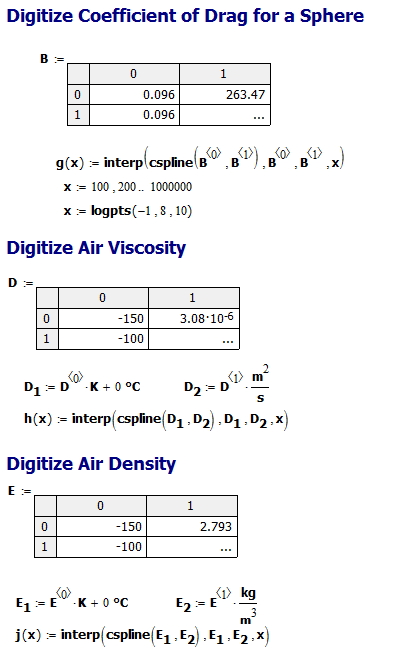 Figure 3: Digitization Code for Graphical Data.