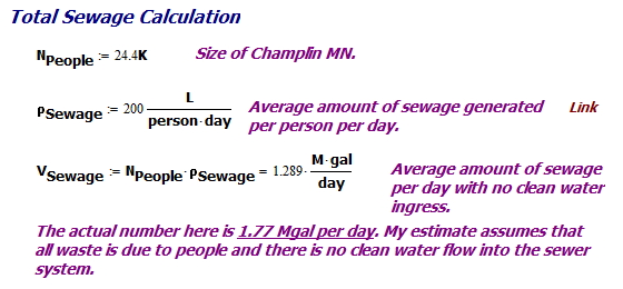 Figure 1: Estimate of the Total Sewage Volume Per Day.