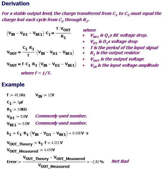 Figure 2: Derivation of Frequency-to-Voltage Conversion.
